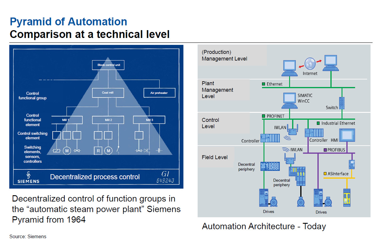RWTH expert Aleksandra MÜLLER told SPbPU students about the automation pyramid